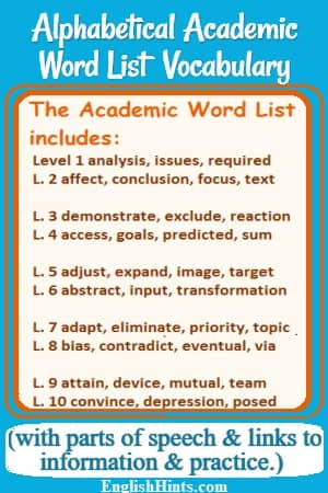 Alphabetical Academic Word List Vocabulary, with 3-4 examples of words from each level of the AWL.