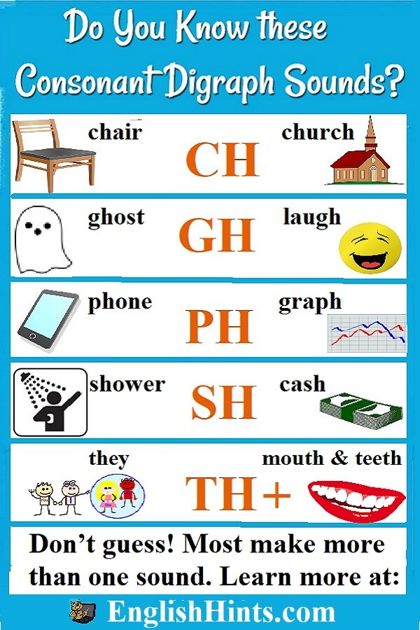 Consonant digraphs CH, GH, PH, SH, & TH with illustrations (a chair & church, ghost & laugh, phone & graph, shower & cash, teeth, etc.) with advice to check the page for the sounds they make.