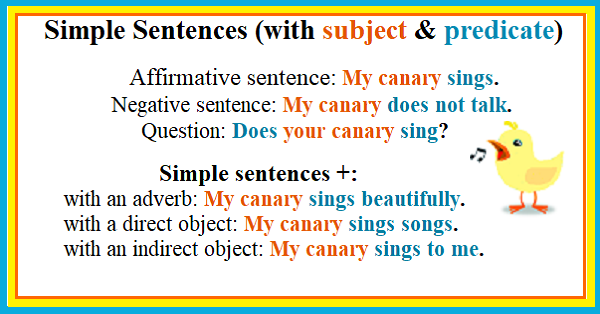 Different types of simple sentences about a canary(with subjects & predicates marked.)