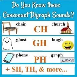 'Do You Know These Consonant Digraph Sounds? CH: chair, church, GH: ghost, laugh, PH: phone, graph (all with pictures) + SH, TH, & more…'