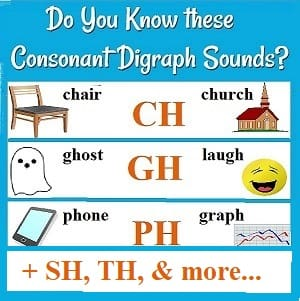 'Do You Know These Consonant Digraph Sounds? CH: chair, church, GH: ghost, laugh, PH: phone, graph (all with pictures) + SH, TH, & more...'