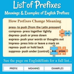 Shows how prefixes change meanings, with examples showing the change of meaning from compress to depress, express, impress, repress, & suppress, illustrated with puzzle pieces.