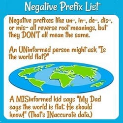 'Negative prefixes like un-, in-, de-, dis-, or mis- all reverse root meanings, but they DON'T all mean the same.' Picture of a flat earth and example of an uninformed child vs. a misinformed one.