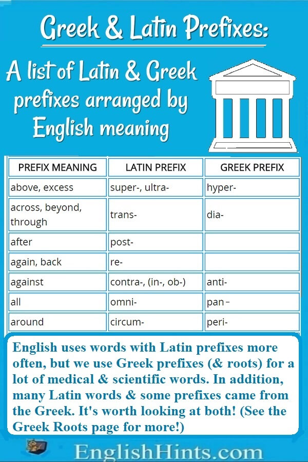 A list of Latin & Greek prefixes arranged by English meaning. Greek temple image & the start of the prefix table, then a little about Greek vs Latin prefixes.