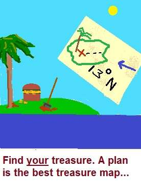 A treasure map and tropical island with a palm, shovel, and treasure chest and the words
