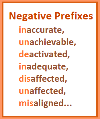 7 examples of negative prefixes, most from the Academic Word List: inaccurate, unachievable, deactivated, inadequate, disaffected, unaffected, misaligned.