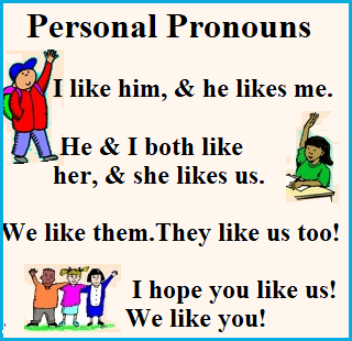 Cartoons of a friendly boy, girl, & 3 kids waving to demonstrate subject and object pronouns: