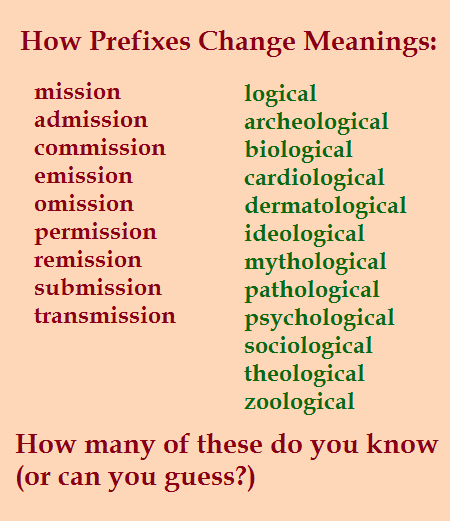 How prefixes change meanings: mission, admission, commission, submission, etc. and logical, archeological, biological, ideological, etc.