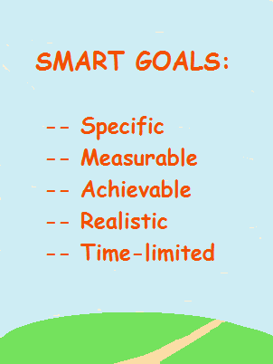 SMART Goals: Specific, Measurable, Achievable, Realistic, and Time-limited.