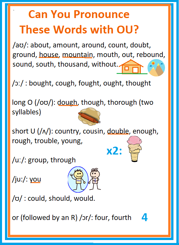 An infographic chart on how to pronounce different words that include 'ou', with examples (and some pictures) of words for each pronunciation.