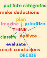 Thinking vocabulary: think, plan, prioritize, decide, put into categories, reach conclusions, etc.