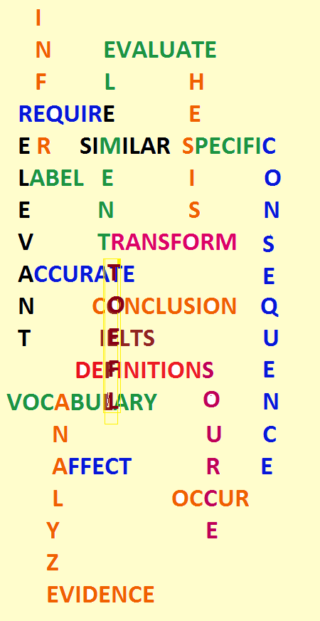 academic TOEFL and IELTS vocabulary laid out like colored scrabble pieces: infer, evaluate, consequences, analyze, etc.