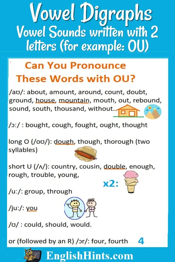 Can you pronounce these words with OU? Words with each of 8 English pronunciations of the vowel digraph 'OU,' from house, bought, dough, double, & group to you, could, & four.