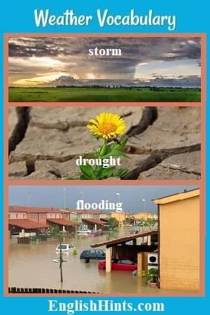 Weather Vocabulary: labeled pictures of a storm, brought, & flooding.